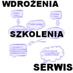wdrożenia, szkolenia, serwis, usługi